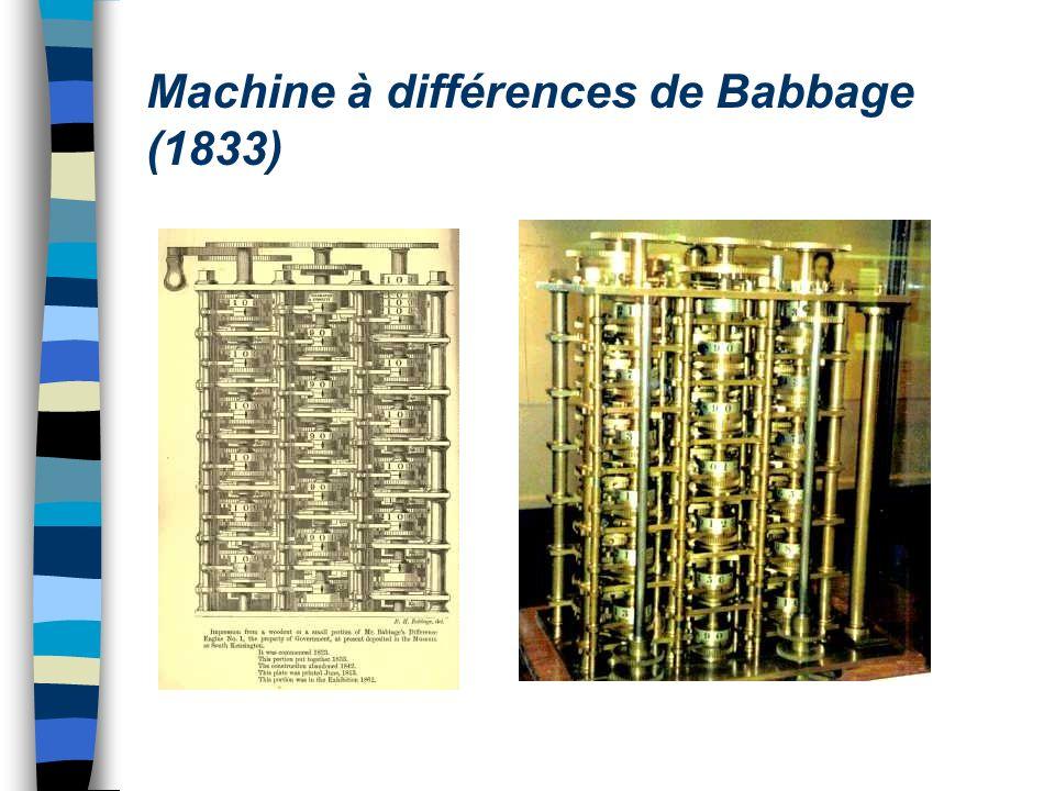 Machine à différences de Babbage (1833)
