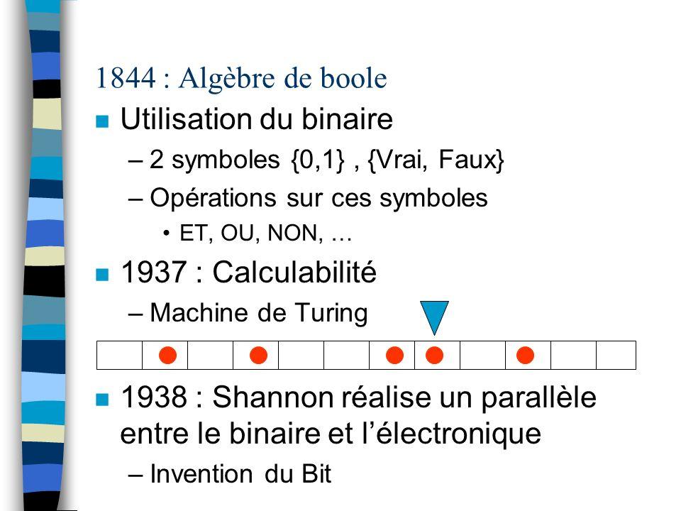 1844 : Algèbre de boole n Utilisation du binaire –2 symboles {0,1}, {Vrai, Faux} –Opérations sur ces symboles ET, OU, NON, … n 1937 : Calculabilité –M
