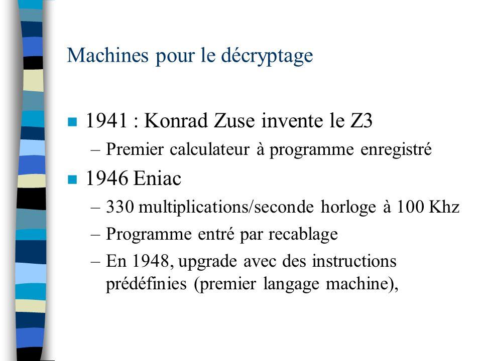 Machines pour le décryptage n 1941 : Konrad Zuse invente le Z3 –Premier calculateur à programme enregistré n 1946 Eniac –330 multiplications/seconde h