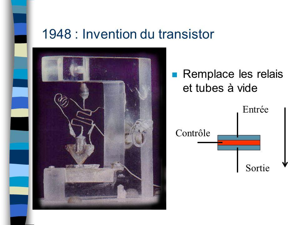 1948 : Invention du transistor n Remplace les relais et tubes à vide Entrée Contrôle Sortie