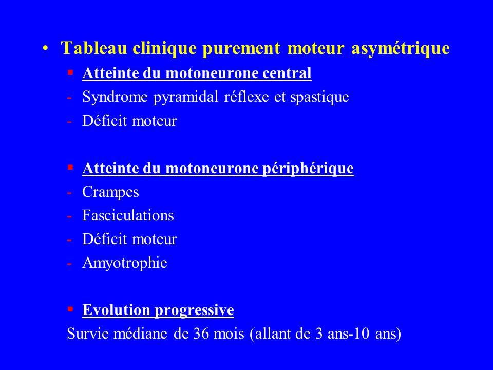 Tableau clinique purement moteur asymétrique Atteinte du motoneurone central -Syndrome pyramidal réflexe et spastique -Déficit moteur Atteinte du moto