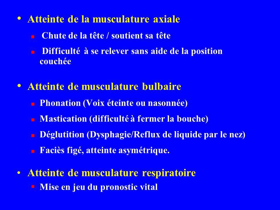 Atteinte de la musculature axiale Chute de la tête / soutient sa tête Difficulté à se relever sans aide de la position couchée Atteinte de musculature