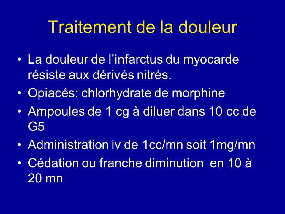Traitement de la douleur La douleur de linfarctus du myocarde résiste aux dérivés nitrés. Opiacés: chlorhydrate de morphine Ampoules de 1 cg à diluer