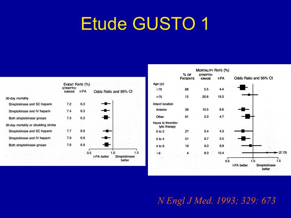Etude GUSTO 1 N Engl J Med. 1993; 329: 673