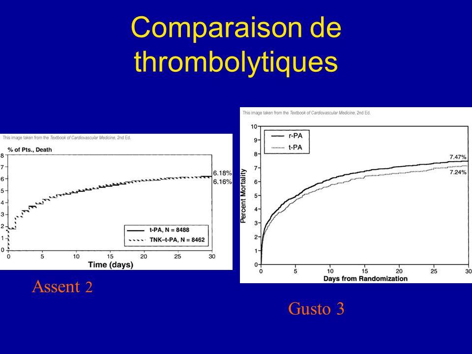 Comparaison de thrombolytiques Assent 2 Gusto 3