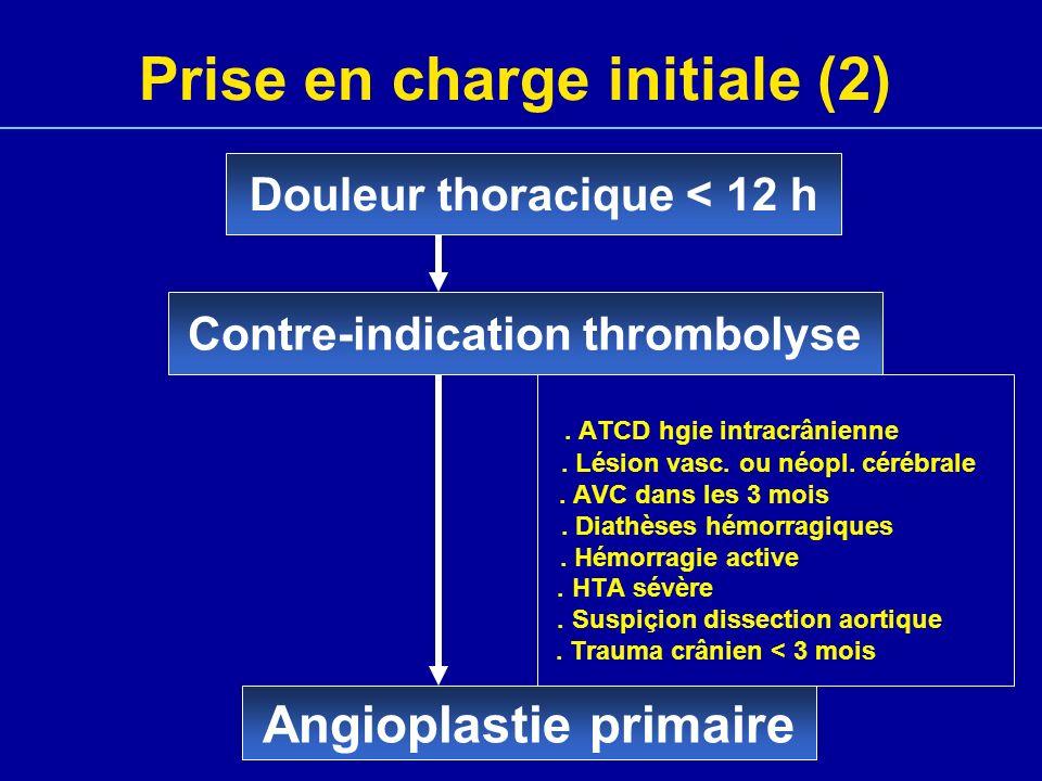 Prise en charge initiale (2). ATCD hgie intracrânienne. Lésion vasc. ou néopl. cérébrale. AVC dans les 3 mois. Diathèses hémorragiques. Hémorragie act