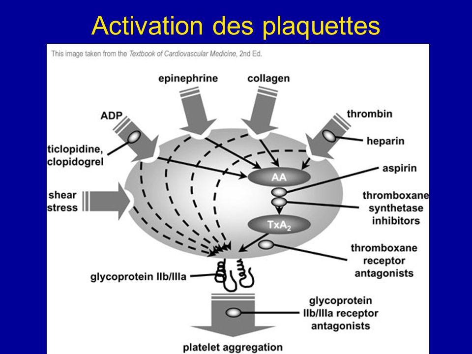 Activation des plaquettes