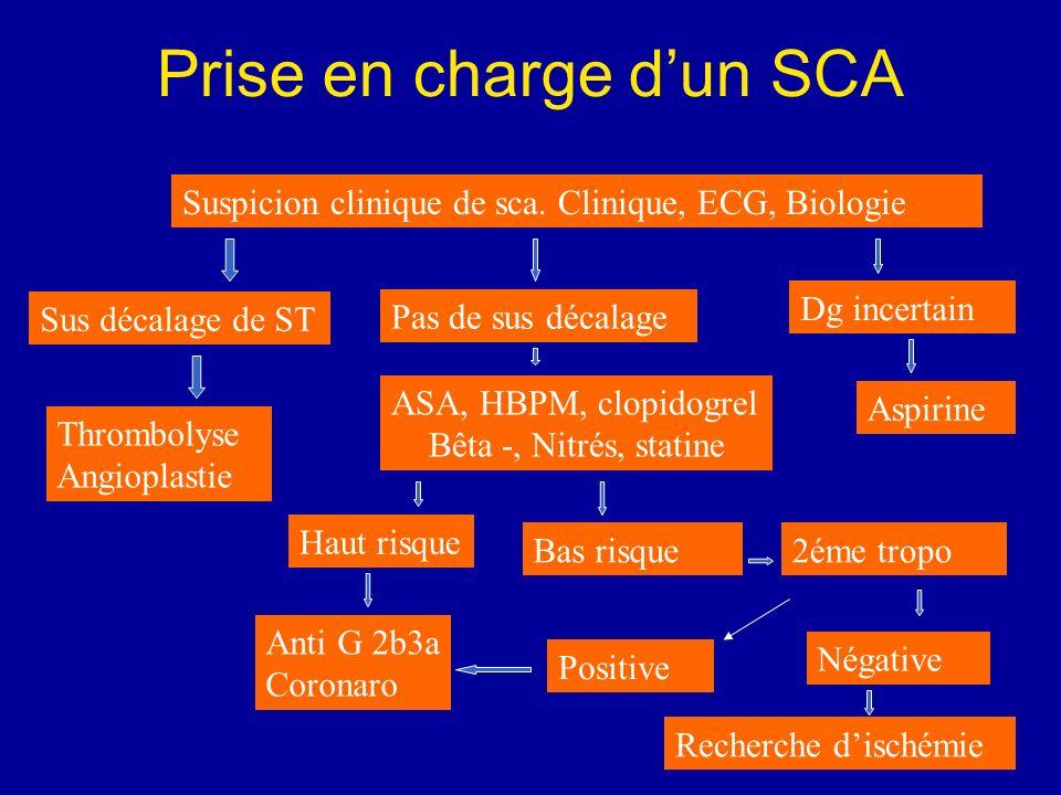 Prise en charge dun SCA Suspicion clinique de sca. Clinique, ECG, Biologie Sus décalage de ST Thrombolyse Angioplastie Pas de sus décalage Dg incertai