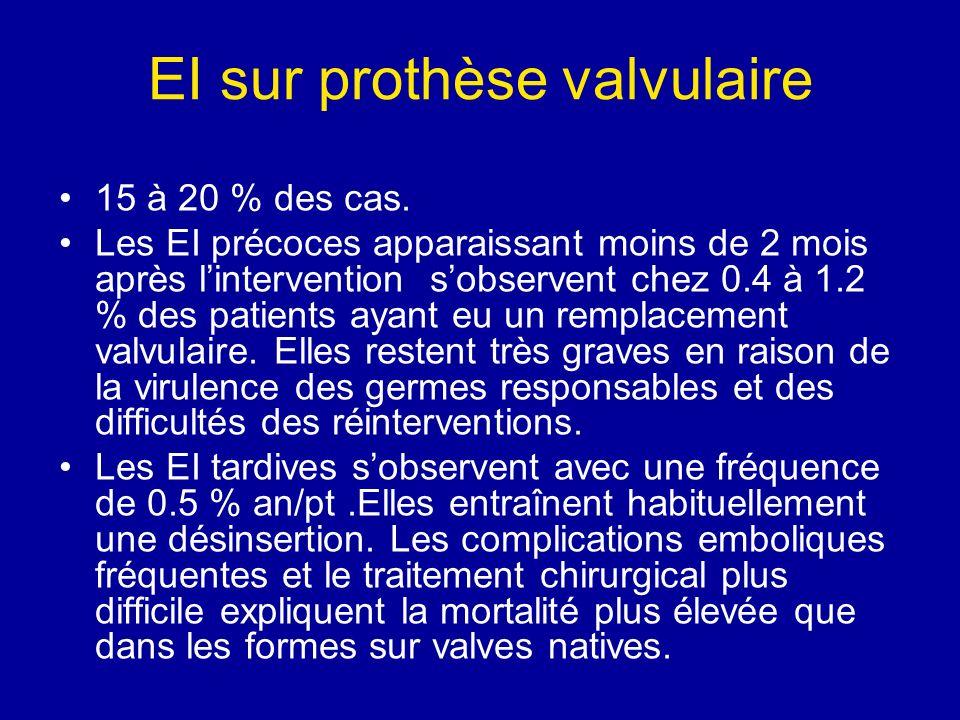 EI sur prothèse valvulaire 15 à 20 % des cas. Les EI précoces apparaissant moins de 2 mois après lintervention sobservent chez 0.4 à 1.2 % des patient