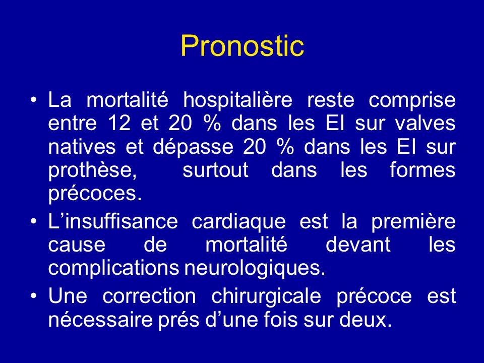 Pronostic La mortalité hospitalière reste comprise entre 12 et 20 % dans les EI sur valves natives et dépasse 20 % dans les EI sur prothèse, surtout d