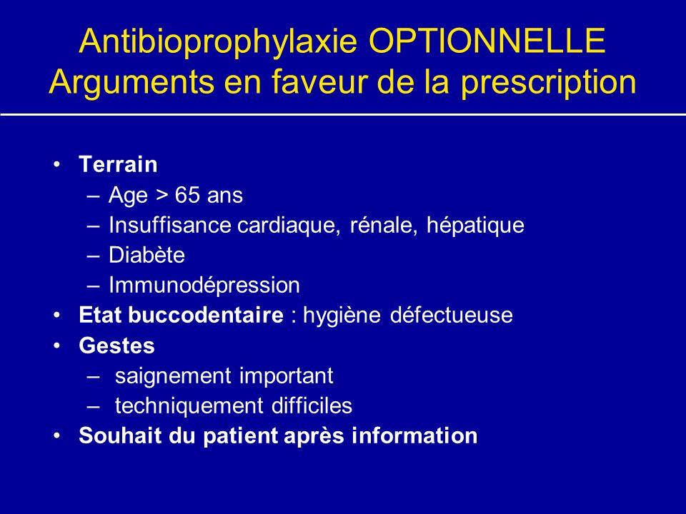 Antibioprophylaxie OPTIONNELLE Arguments en faveur de la prescription Terrain –Age > 65 ans –Insuffisance cardiaque, rénale, hépatique –Diabète –Immun