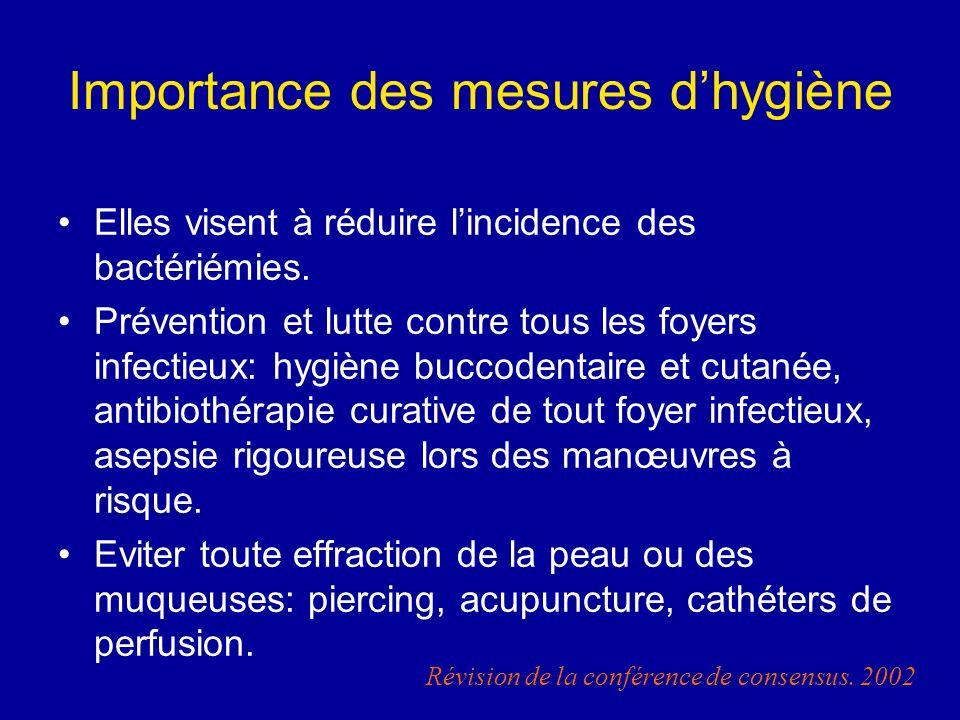 Importance des mesures dhygiène Elles visent à réduire lincidence des bactériémies. Prévention et lutte contre tous les foyers infectieux: hygiène buc