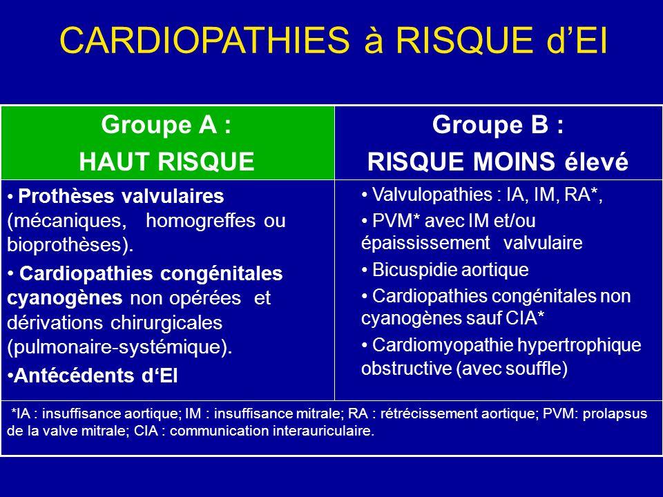 Groupe B : RISQUE MOINS élevé Groupe A : HAUT RISQUE *IA : insuffisance aortique; IM : insuffisance mitrale; RA : rétrécissement aortique; PVM: prolap