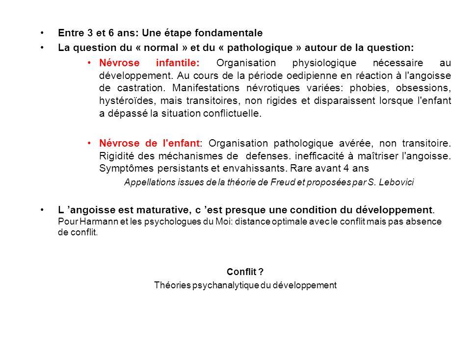 Imitation before 21 days (Meltzoff et al, 2003)