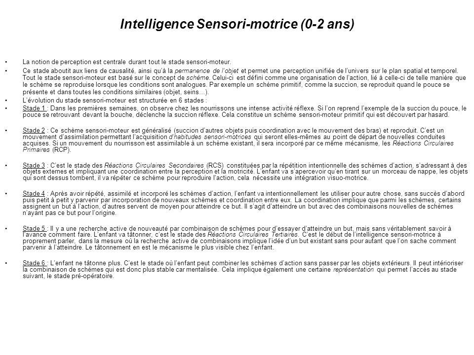 Intelligence Sensori-motrice (0-2 ans) La notion de perception est centrale durant tout le stade sensori-moteur. Ce stade aboutit aux liens de causali