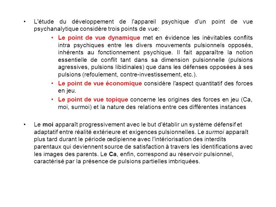L'étude du développement de l'appareil psychique d'un point de vue psychanalytique considère trois points de vue: Le point de vue dynamique met en évi