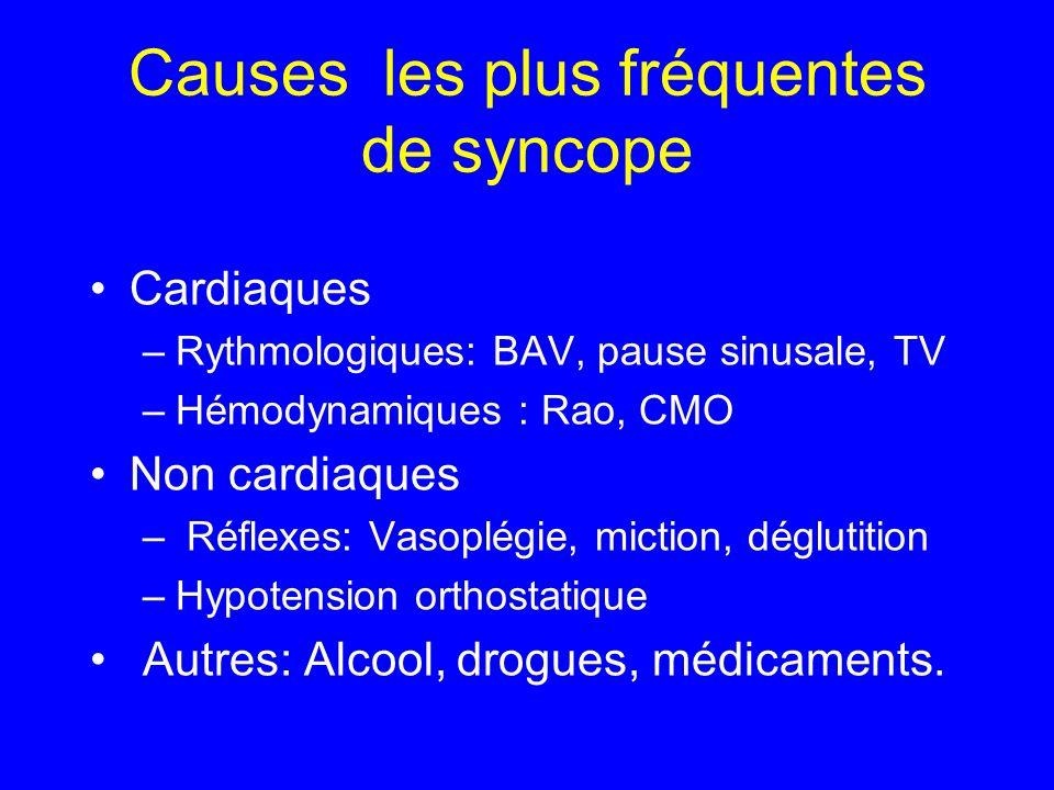Causes moins fréquentes Cardiaques –Rythmologiques: TSV, QT long, TV idiopathique, infarctus du myocarde.