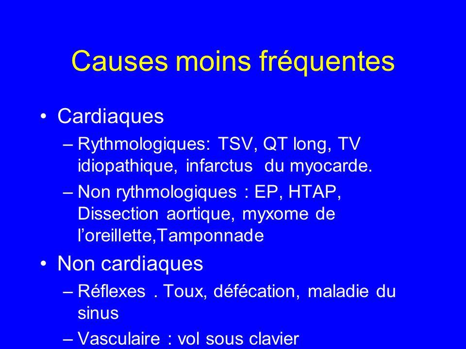 Syncopes dorigine cardiaque Origine cardiaque rarement évidente.