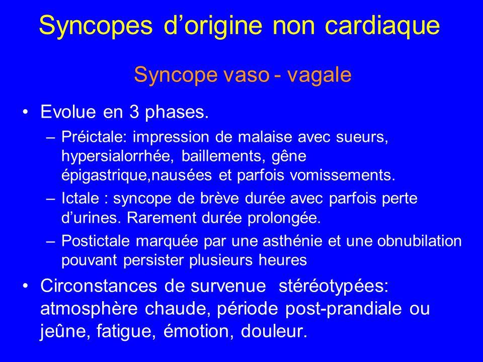 Syncopes dorigine non cardiaque Hypotension orthostatique: passage en orthostatisme après un décubitus prolongé.