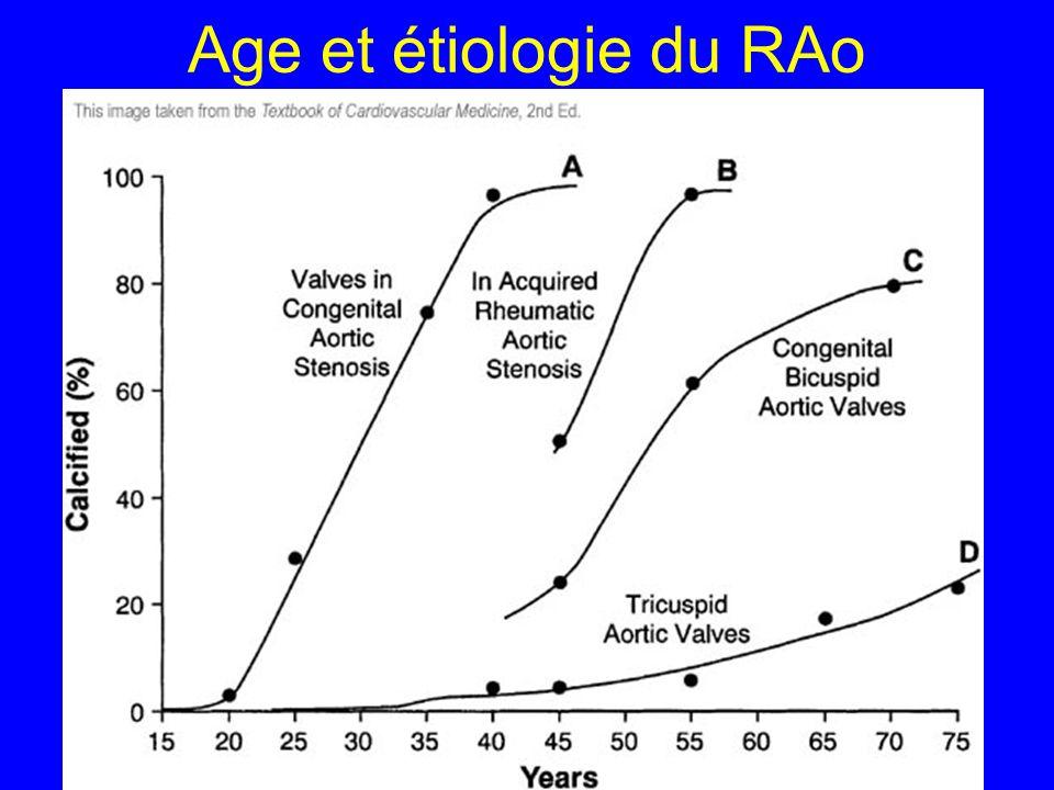 Age et étiologie du RAo