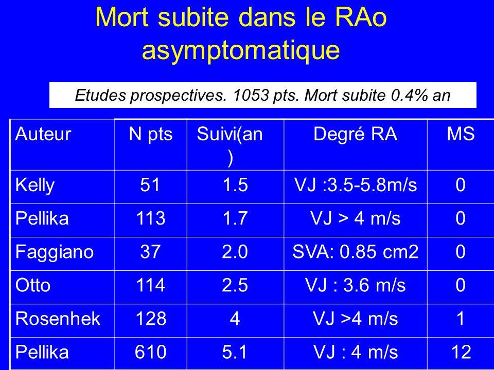 Mort subite dans le RAo asymptomatique AuteurN ptsSuivi(an ) Degré RAMS Kelly511.5VJ :3.5-5.8m/s0 Pellika1131.7VJ > 4 m/s0 Faggiano372.0SVA: 0.85 cm20