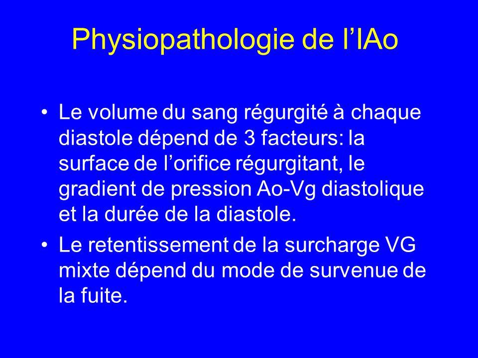 Physiopathologie de lIAo Le volume du sang régurgité à chaque diastole dépend de 3 facteurs: la surface de lorifice régurgitant, le gradient de pressi