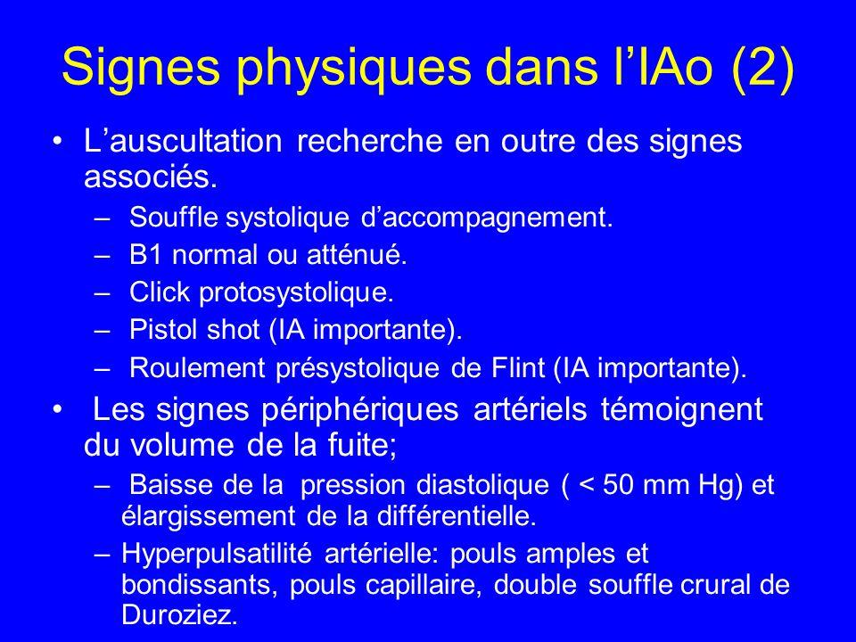 Signes physiques dans lIAo (2) Lauscultation recherche en outre des signes associés. – Souffle systolique daccompagnement. – B1 normal ou atténué. – C