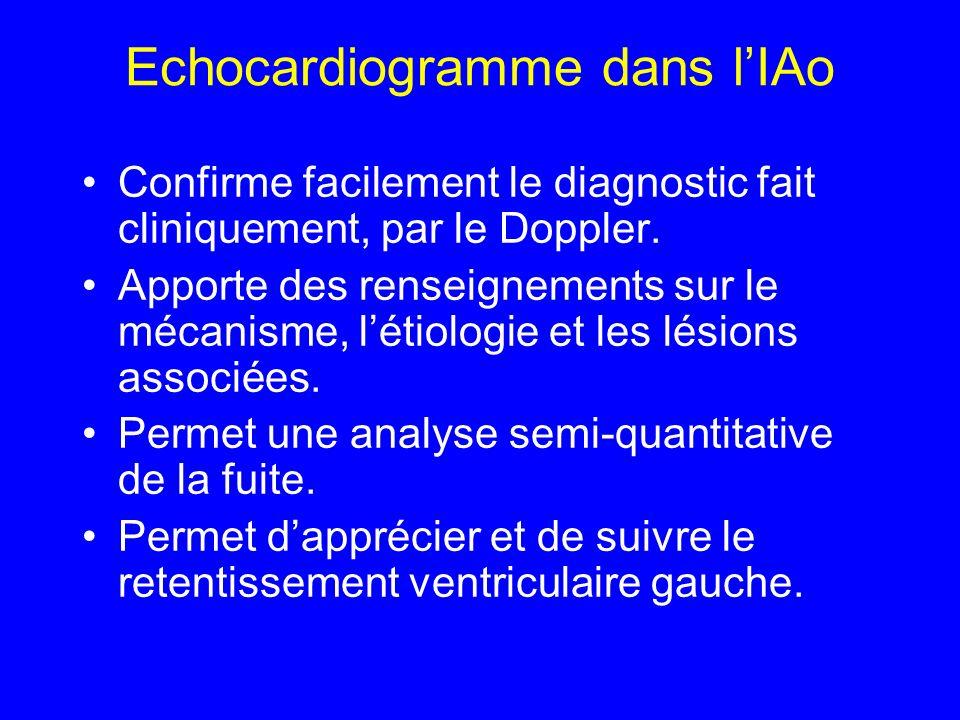 Echocardiogramme dans lIAo Confirme facilement le diagnostic fait cliniquement, par le Doppler. Apporte des renseignements sur le mécanisme, létiologi