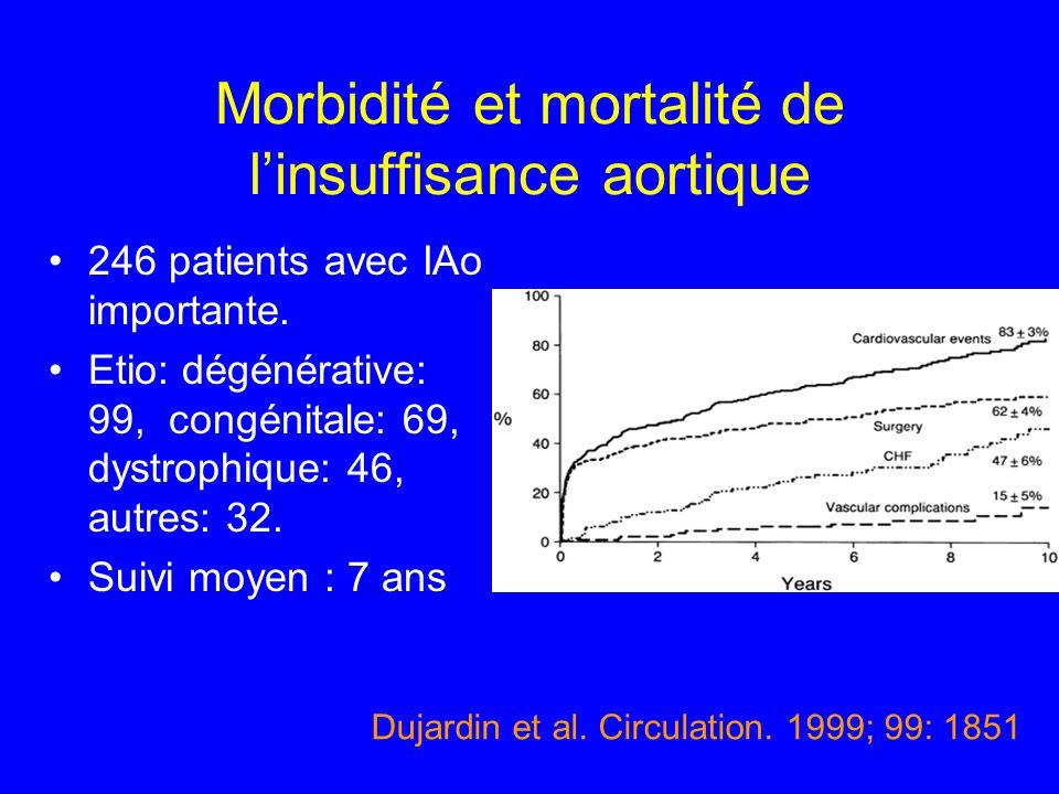 Morbidité et mortalité de linsuffisance aortique 246 patients avec IAo importante. Etio: dégénérative: 99, congénitale: 69, dystrophique: 46, autres: