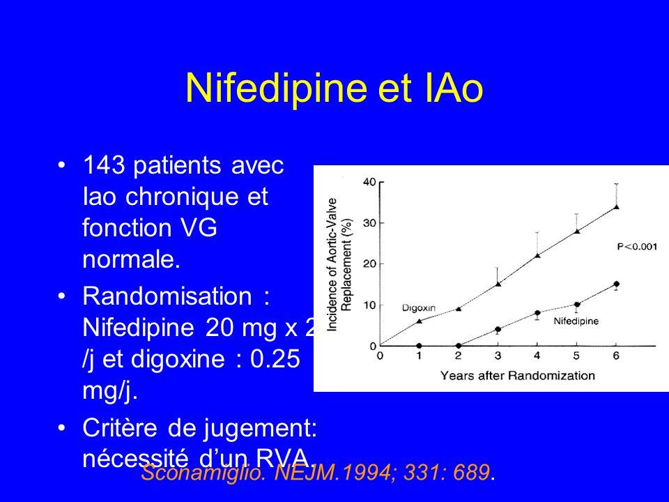 Nifedipine et IAo 143 patients avec Iao chronique et fonction VG normale. Randomisation : Nifedipine 20 mg x 2 /j et digoxine : 0.25 mg/j. Critère de