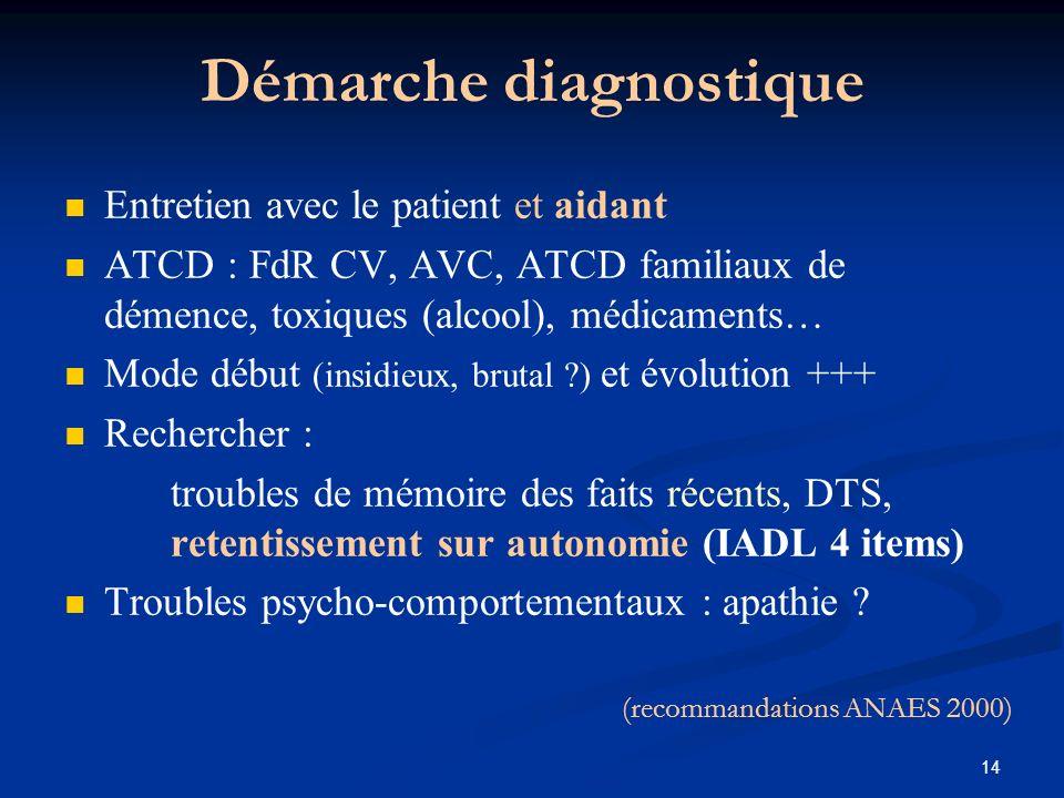14 Démarche diagnostique Entretien avec le patient et aidant ATCD : FdR CV, AVC, ATCD familiaux de démence, toxiques (alcool), médicaments… Mode début