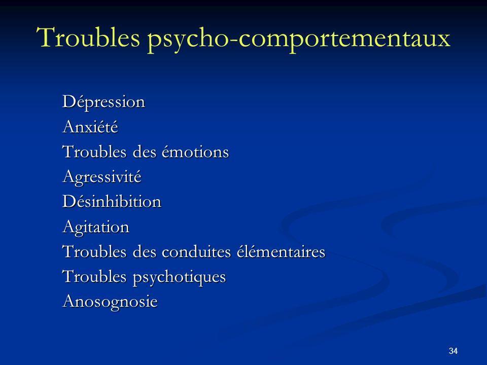 34 Troubles psycho-comportementaux DépressionAnxiété Troubles des émotions AgressivitéDésinhibitionAgitation Troubles des conduites élémentaires Troubles psychotiques Anosognosie