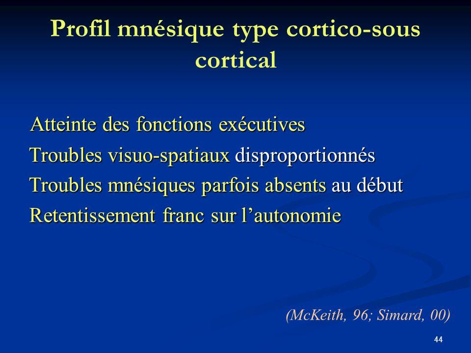 44 Profil mnésique type cortico-sous cortical Atteinte des fonctions exécutives Atteinte des fonctions exécutives Troubles visuo-spatiaux disproportio