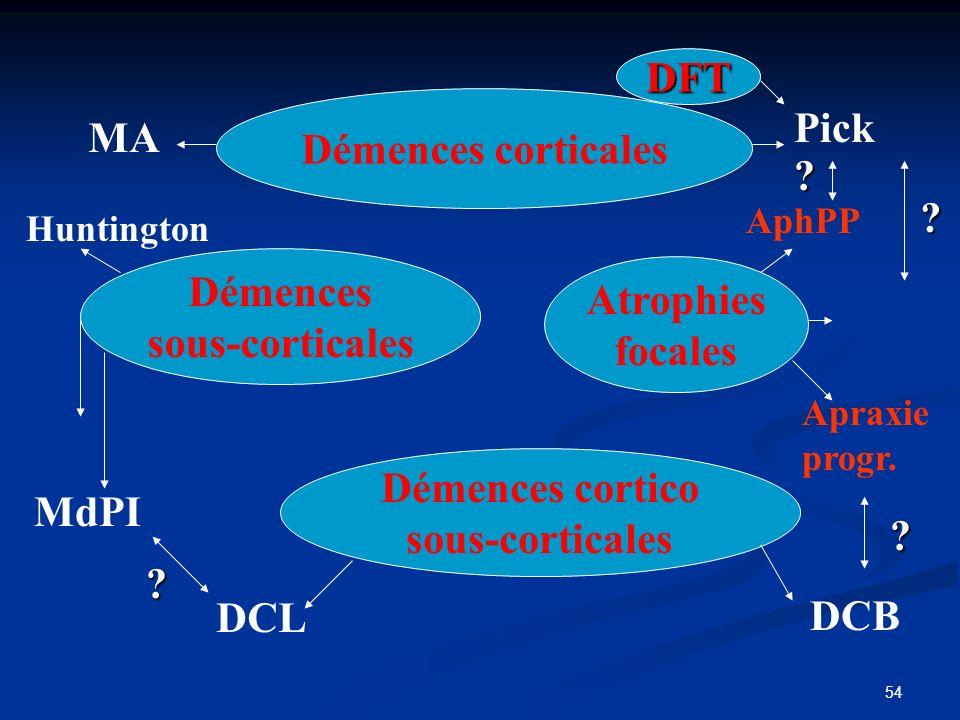 54 Démences corticales Démences sous-corticales Atrophies focales Démences cortico sous-corticales MA Pick AphPP ? ? MdPI DCL ? Apraxie progr. DCB ? D