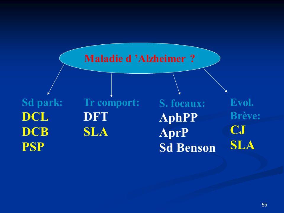 55 Maladie d Alzheimer ? Sd park: DCL DCB PSP Tr comport: DFT SLA S. focaux: AphPP AprP Sd Benson Evol. Brève: CJ SLA