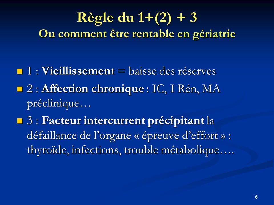 6 Règle du 1+(2) + 3 Ou comment être rentable en gériatrie 1 : Vieillissement = baisse des réserves 1 : Vieillissement = baisse des réserves 2 : Affection chronique : IC, I Rén, MA préclinique… 2 : Affection chronique : IC, I Rén, MA préclinique… 3 : Facteur intercurrent précipitant la défaillance de lorgane « épreuve deffort » : thyroïde, infections, trouble métabolique….