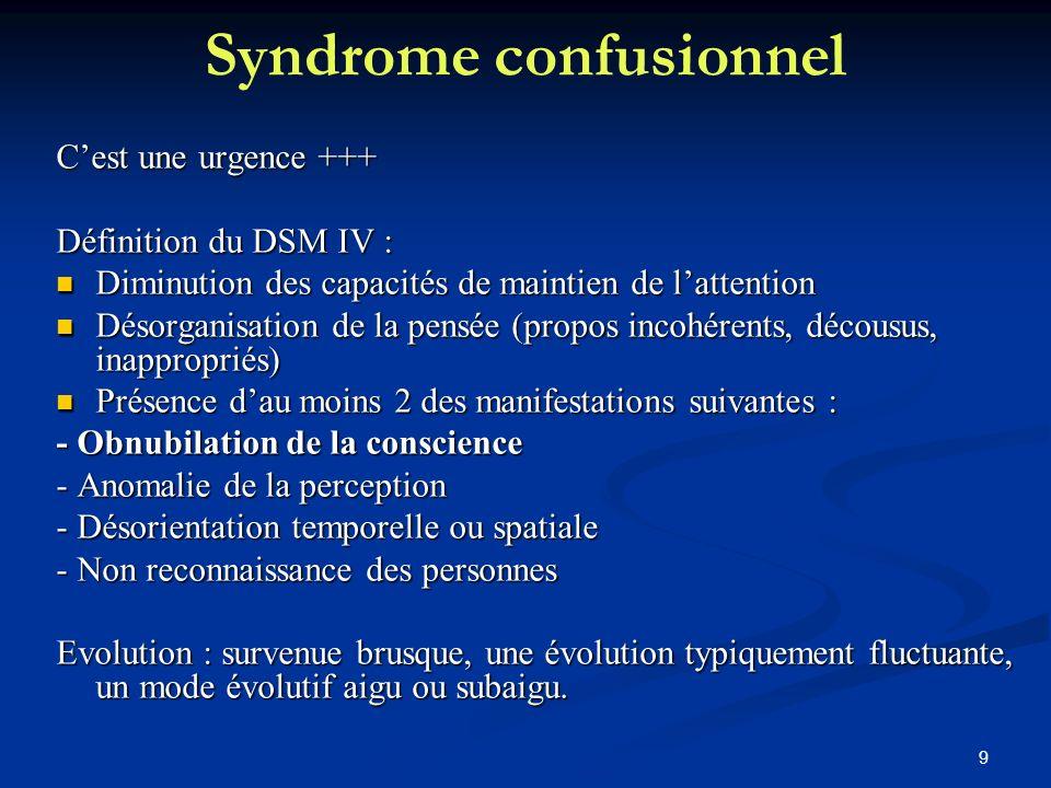 9 Syndrome confusionnel Cest une urgence +++ Définition du DSM IV : Diminution des capacités de maintien de lattention Diminution des capacités de maintien de lattention Désorganisation de la pensée (propos incohérents, décousus, inappropriés) Désorganisation de la pensée (propos incohérents, décousus, inappropriés) Présence dau moins 2 des manifestations suivantes : Présence dau moins 2 des manifestations suivantes : - Obnubilation de la conscience - Anomalie de la perception - Désorientation temporelle ou spatiale - Non reconnaissance des personnes Evolution : survenue brusque, une évolution typiquement fluctuante, un mode évolutif aigu ou subaigu.
