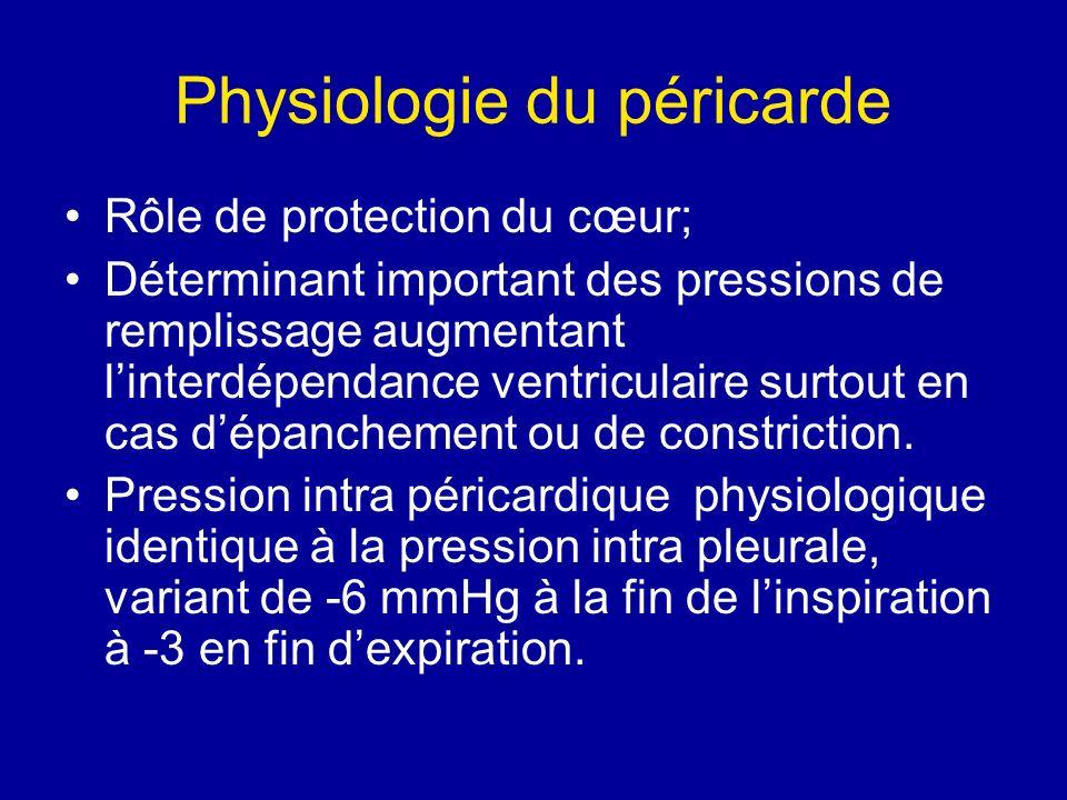 Physiologie du péricarde Rôle de protection du cœur; Déterminant important des pressions de remplissage augmentant linterdépendance ventriculaire surt