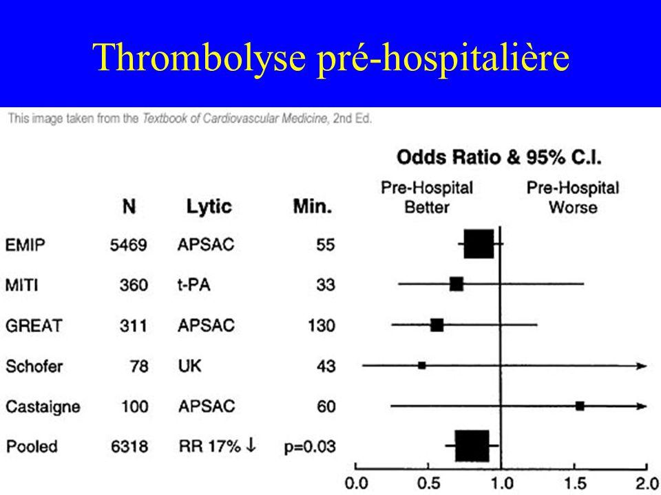 Thrombolyse pré-hospitalière
