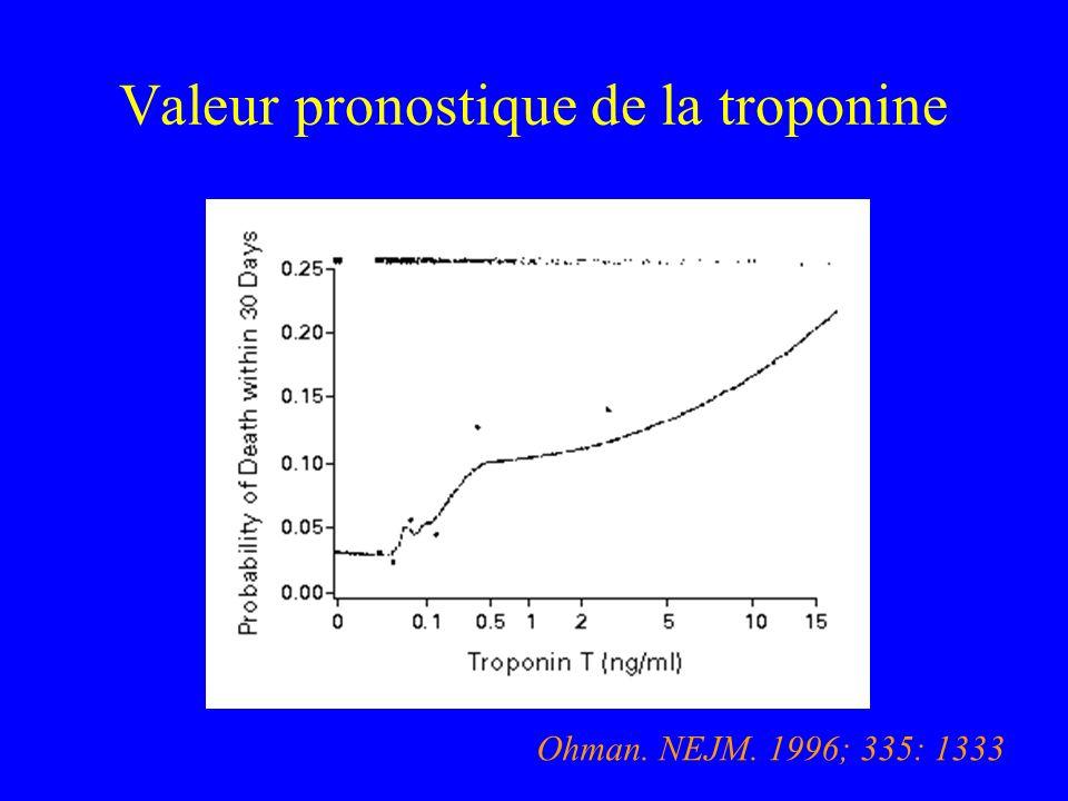 Valeur pronostique de la troponine Ohman. NEJM. 1996; 335: 1333