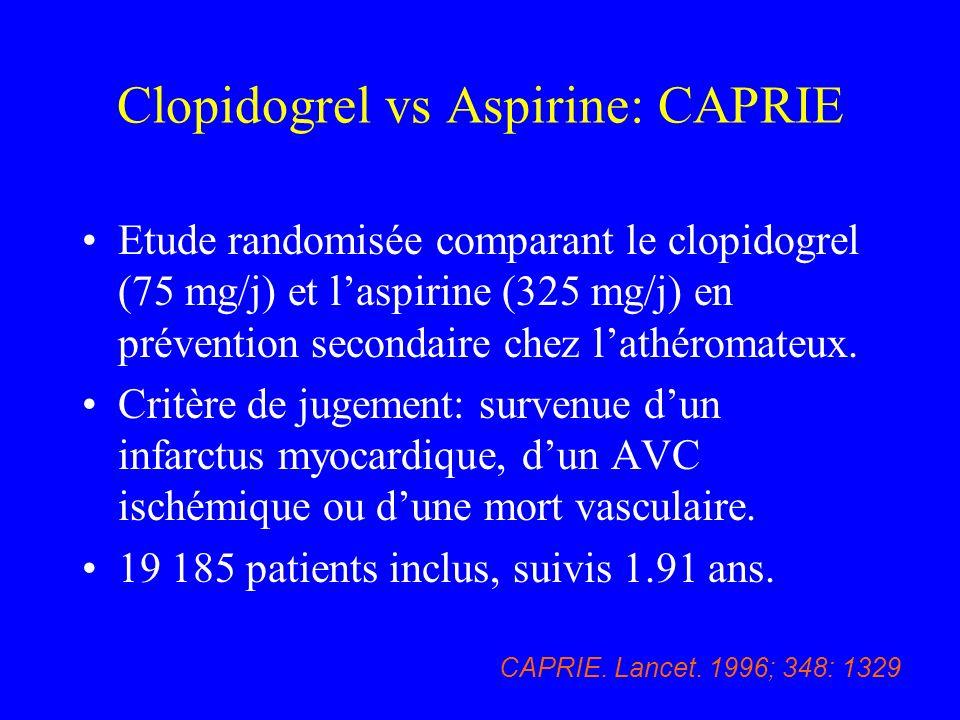 Clopidogrel vs Aspirine: CAPRIE Etude randomisée comparant le clopidogrel (75 mg/j) et laspirine (325 mg/j) en prévention secondaire chez lathéromateu