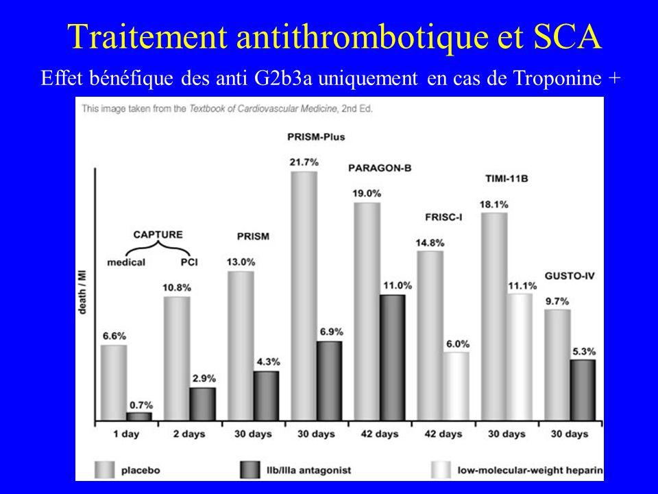 Traitement antithrombotique et SCA Effet bénéfique des anti G2b3a uniquement en cas de Troponine +