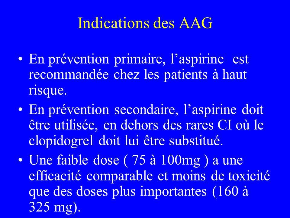 Indications des AAG En prévention primaire, laspirine est recommandée chez les patients à haut risque. En prévention secondaire, laspirine doit être u