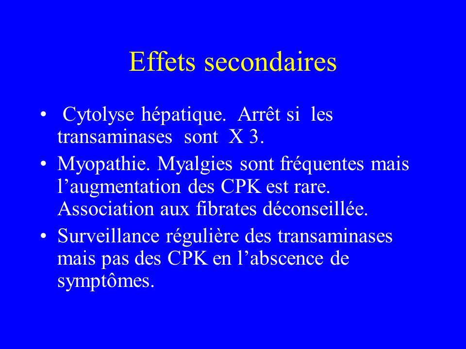 Effets secondaires Cytolyse hépatique. Arrêt si les transaminases sont X 3. Myopathie. Myalgies sont fréquentes mais laugmentation des CPK est rare. A