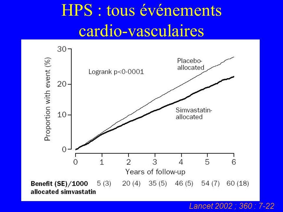 HPS : tous événements cardio-vasculaires Lancet 2002 ; 360 : 7-22