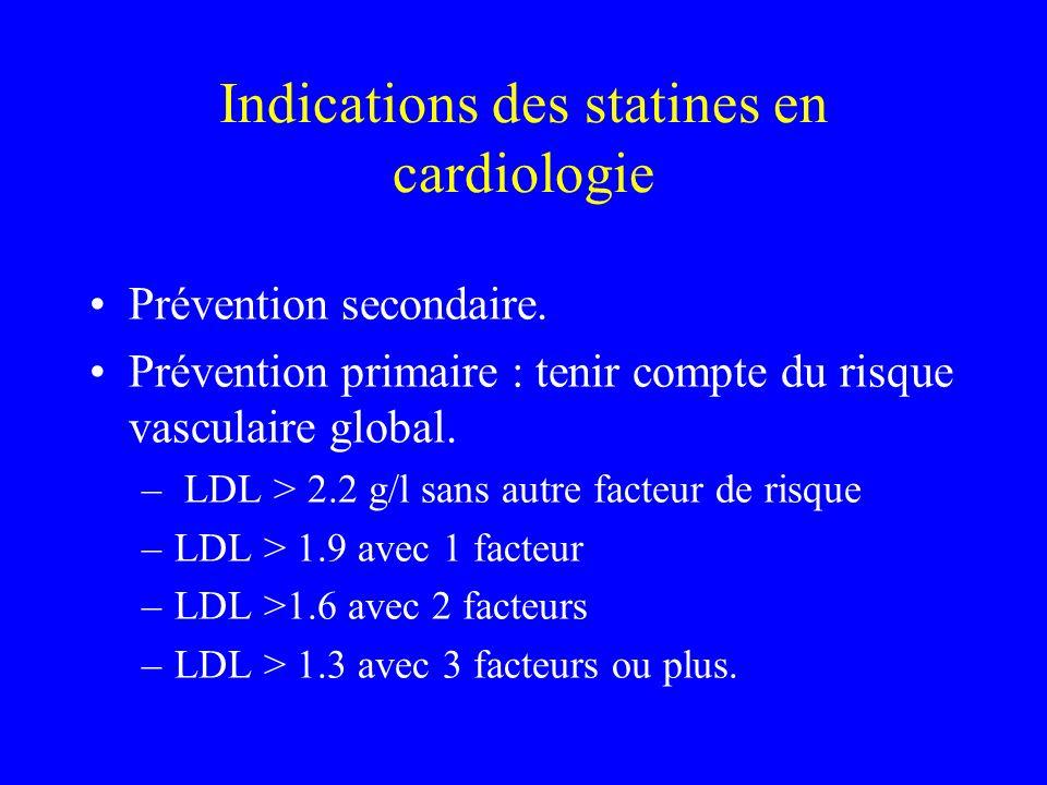 Indications des statines en cardiologie Prévention secondaire. Prévention primaire : tenir compte du risque vasculaire global. – LDL > 2.2 g/l sans au