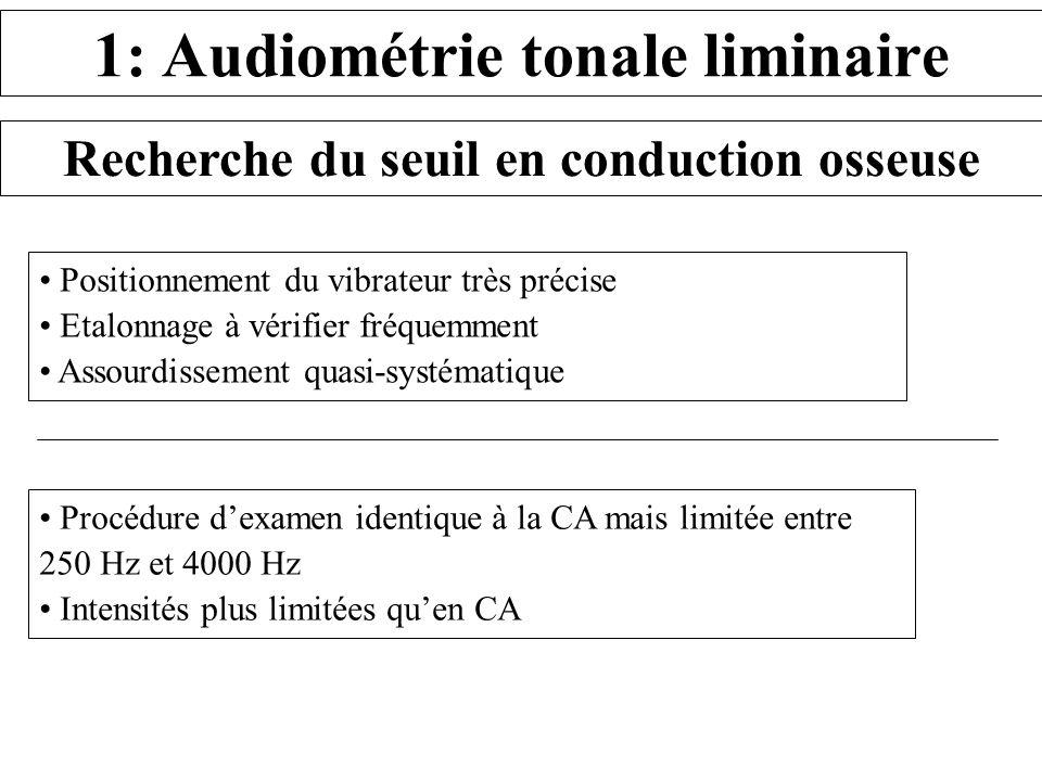 1: Audiométrie tonale liminaire Recherche du seuil en conduction osseuse Positionnement du vibrateur très précise Etalonnage à vérifier fréquemment As