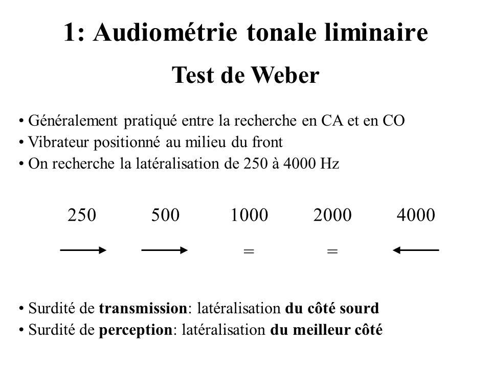 1: Audiométrie tonale liminaire Test de Weber Généralement pratiqué entre la recherche en CA et en CO Vibrateur positionné au milieu du front On reche