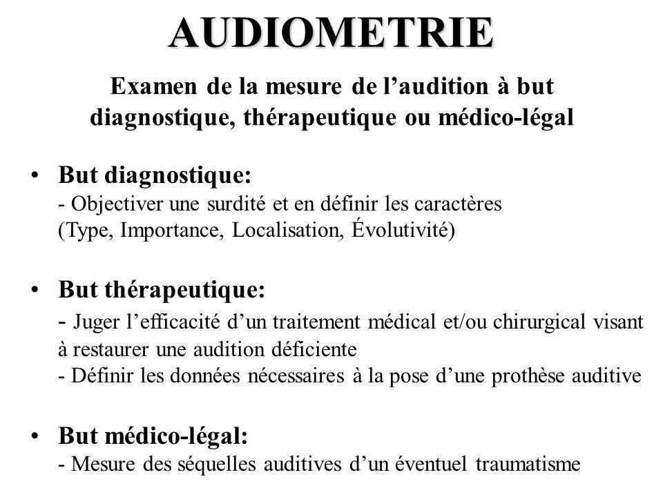 AUDIOMETRIE Examen de la mesure de laudition à but diagnostique, thérapeutique ou médico-légal But diagnostique: - Objectiver une surdité et en défini