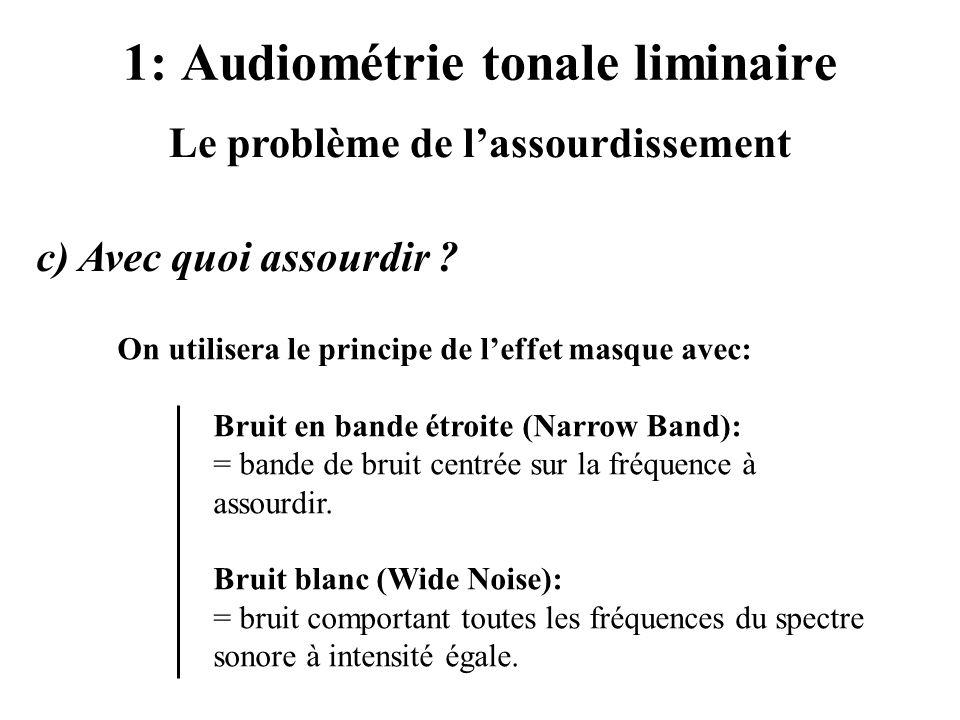 1: Audiométrie tonale liminaire Le problème de lassourdissement c) Avec quoi assourdir ? On utilisera le principe de leffet masque avec: Bruit en band